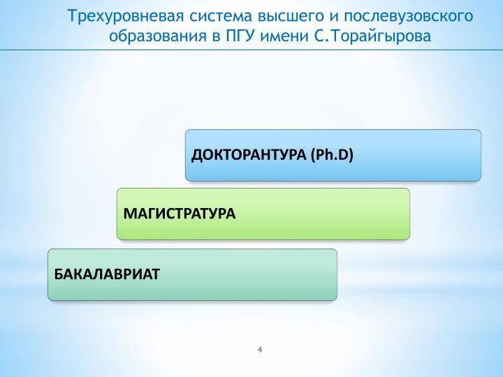 Трехуровневая система высшего и послевузовского образования в ПГУ имени