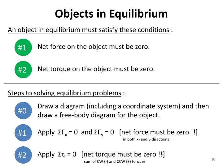 Objects in Equilibrium