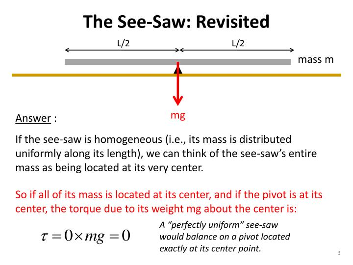 The see saw revisited1