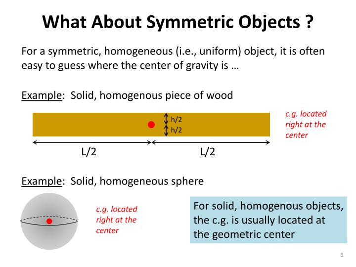 What About Symmetric Objects ?