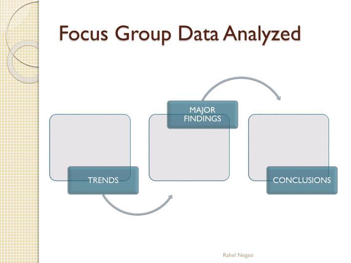 Focus Group Data Analyzed