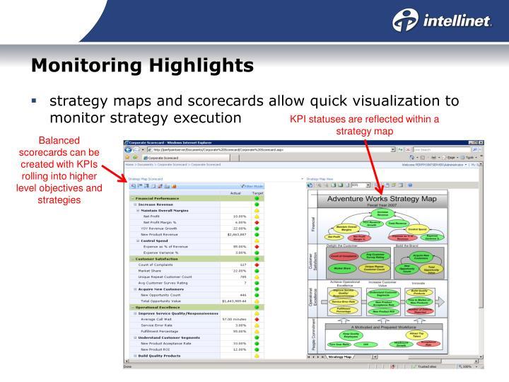 Monitoring Highlights