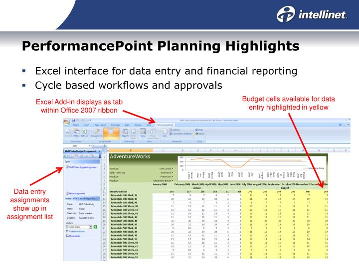 PerformancePoint Planning Highlights