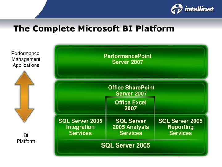 The Complete Microsoft BI Platform