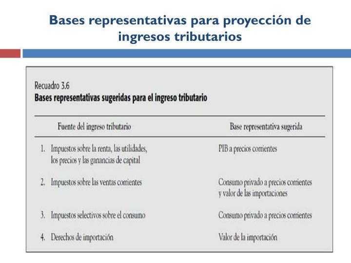 Bases representativas para proyección de ingresos tributarios