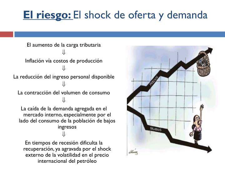 El riesgo: