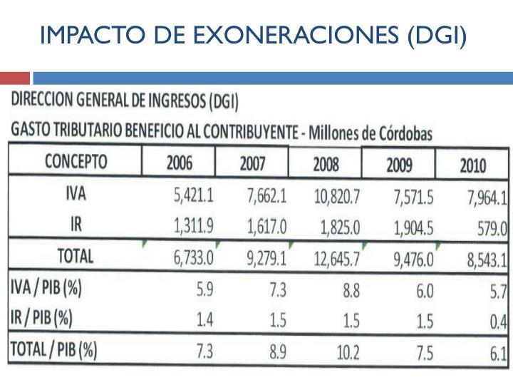 IMPACTO DE EXONERACIONES (DGI)