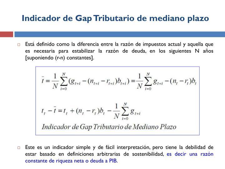 Indicador de Gap Tributario de mediano plazo