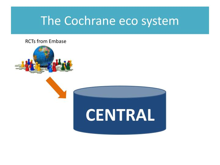 The Cochrane eco system