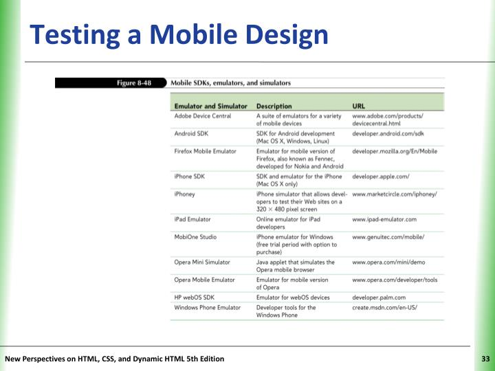Testing a Mobile Design