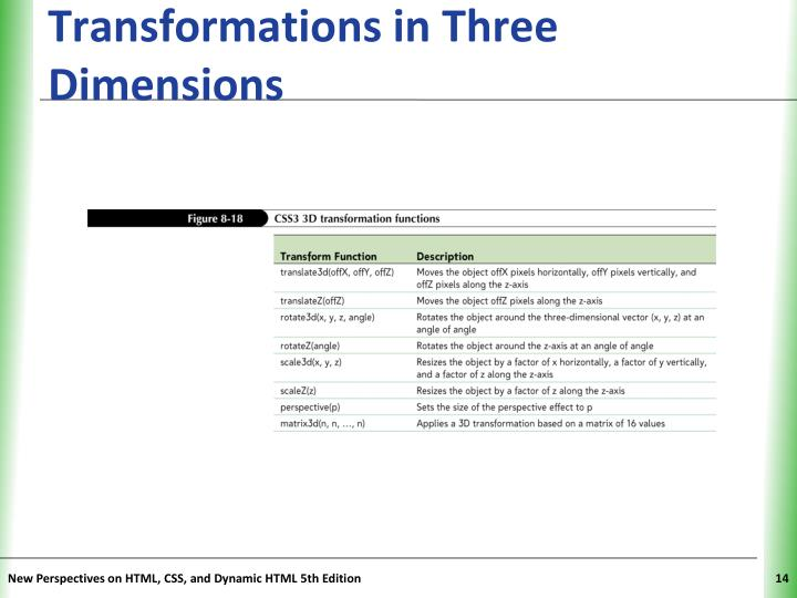Transformations in Three Dimensions