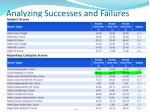 analyzing successes and failures