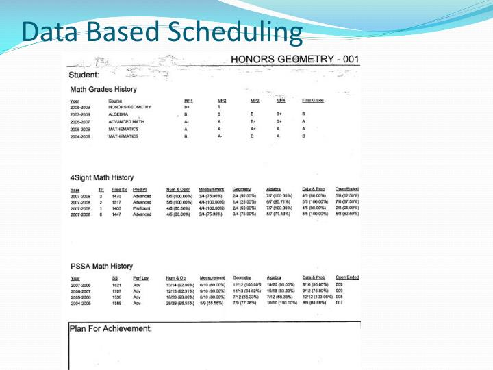 Data Based Scheduling