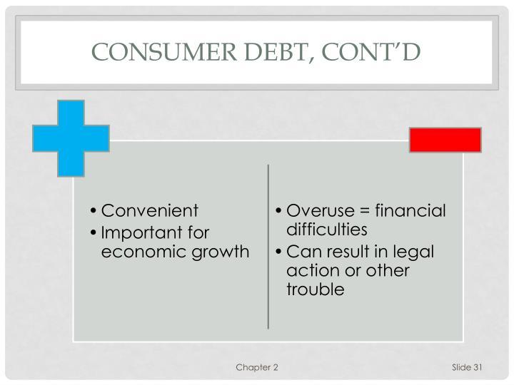 Consumer debt, cont'd