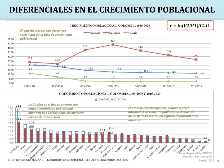 DIFERENCIALES EN EL CRECIMIENTO POBLACIONAL