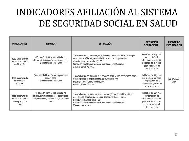 INDICADORES AFILIACIÓN AL SISTEMA DE SEGURIDAD SOCIAL EN SALUD