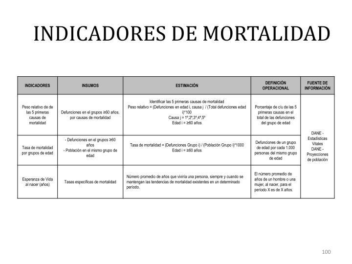 INDICADORES DE MORTALIDAD