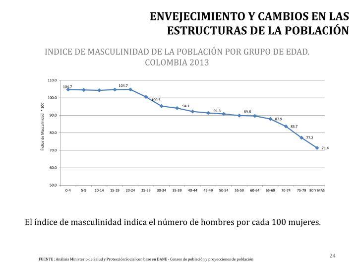 ENVEJECIMIENTO Y CAMBIOS EN LAS ESTRUCTURAS DE LA POBLACIÓN