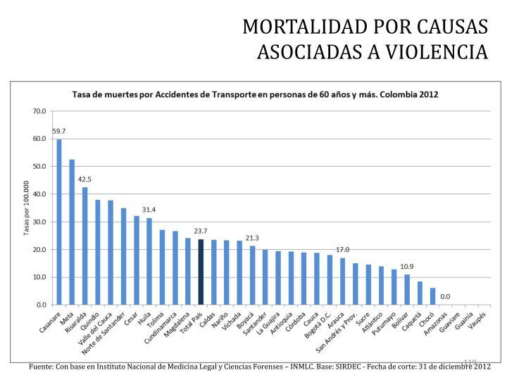 MORTALIDAD POR CAUSAS ASOCIADAS A VIOLENCIA