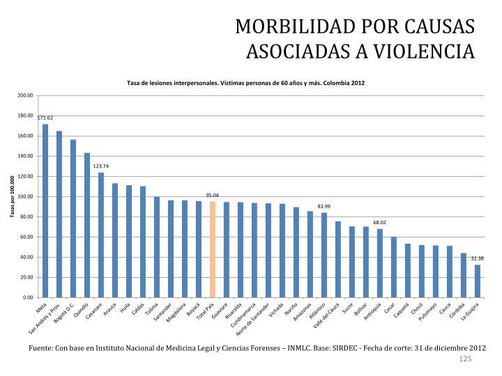MORBILIDAD POR CAUSAS ASOCIADAS A VIOLENCIA