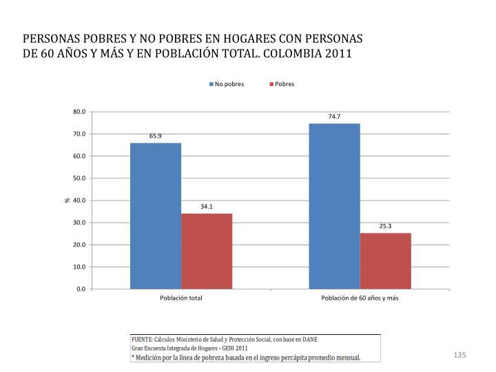 PERSONAS POBRES Y NO POBRES EN HOGARES CON PERSONAS DE 60 AÑOS Y