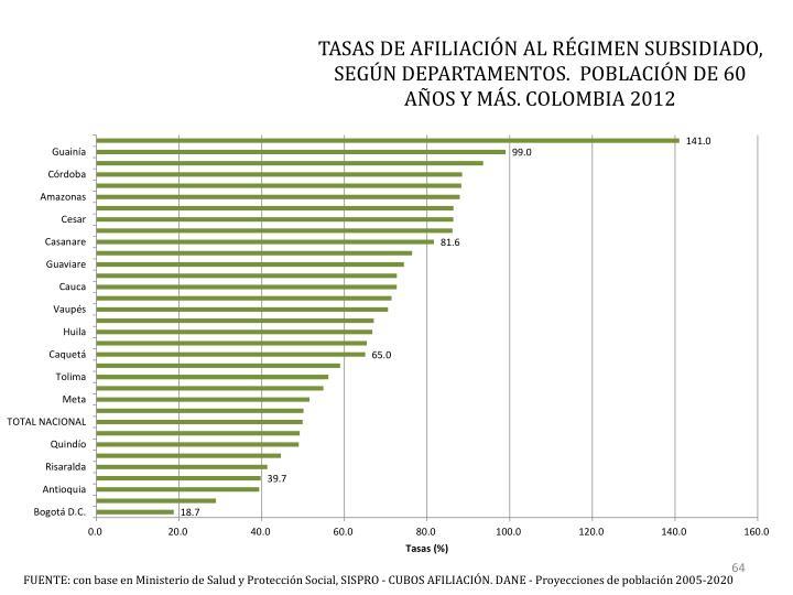 TASAS DE AFILIACIÓN AL RÉGIMEN SUBSIDIADO, SEGÚN DEPARTAMENTOS.  POBLACIÓN DE 60 AÑOS Y MÁS. COLOMBIA 2012