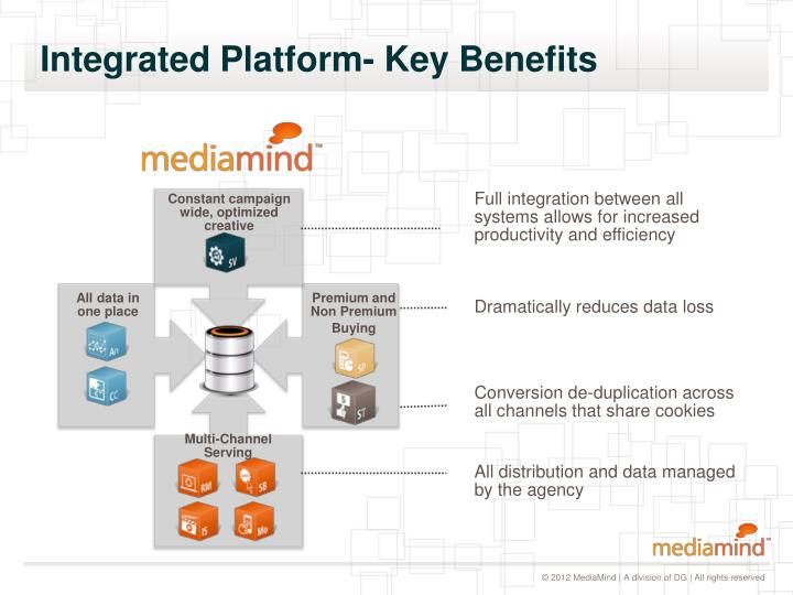 Integrated Platform- Key Benefits