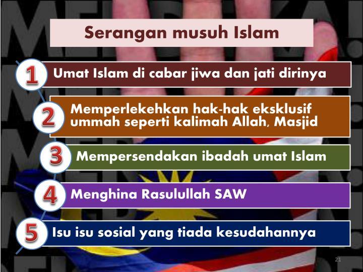 Serangan musuh Islam