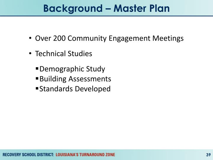 Background – Master Plan