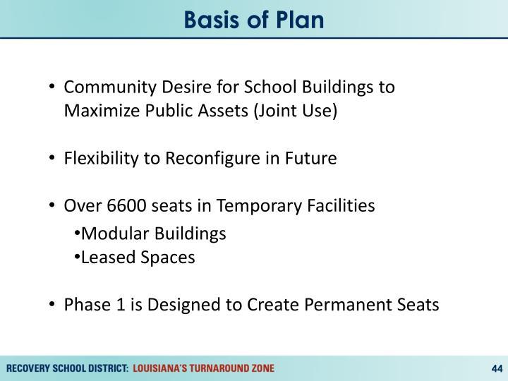 Basis of Plan