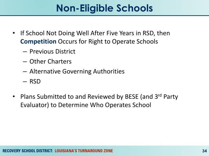 Non-Eligible Schools