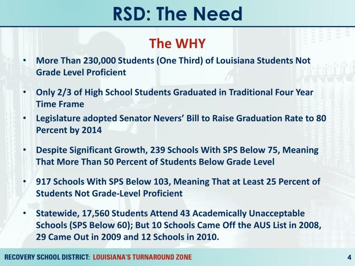 RSD: The Need