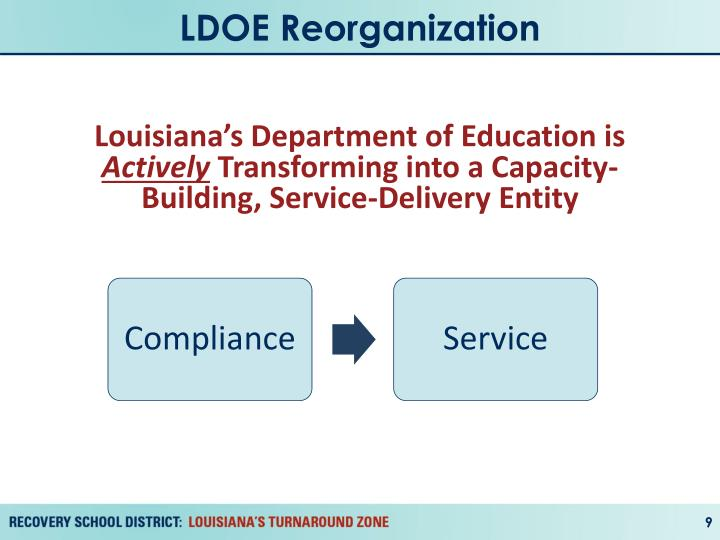 LDOE Reorganization