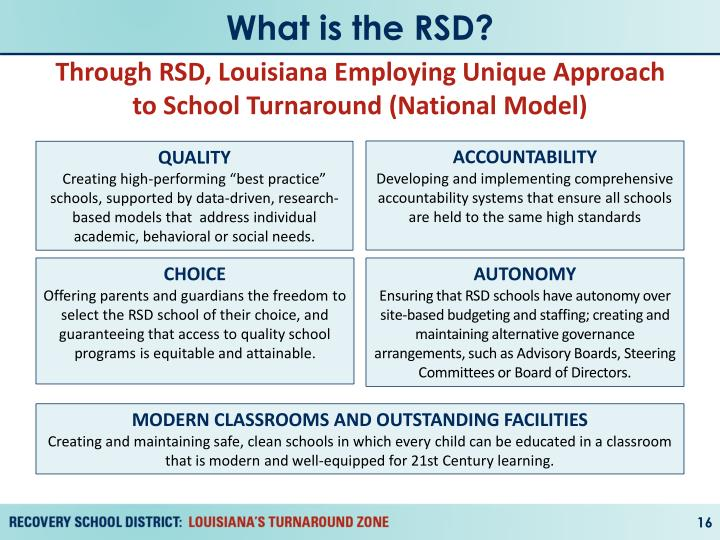 What is the RSD?