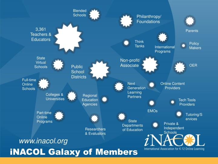 I nacol galaxy of members