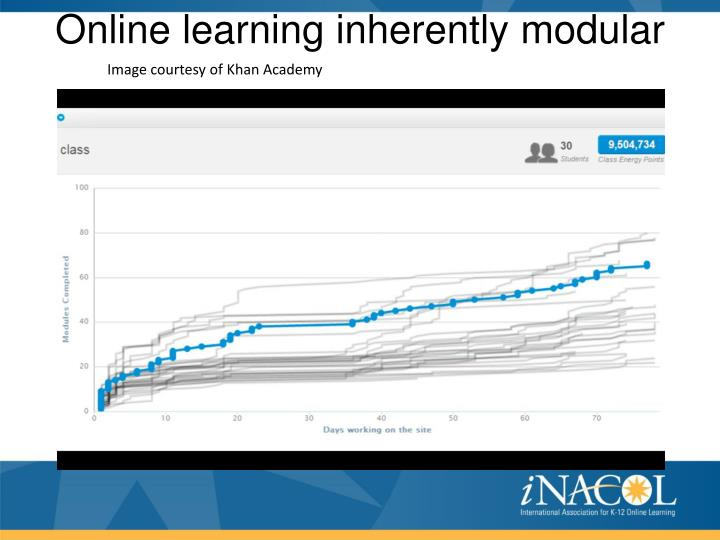 Online learning inherently modular