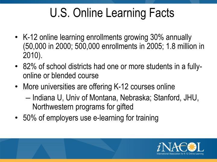 U.S. Online