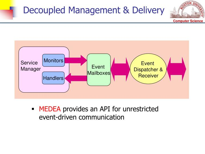 Decoupled Management & Delivery