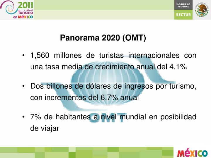 Panorama 2020 (OMT)