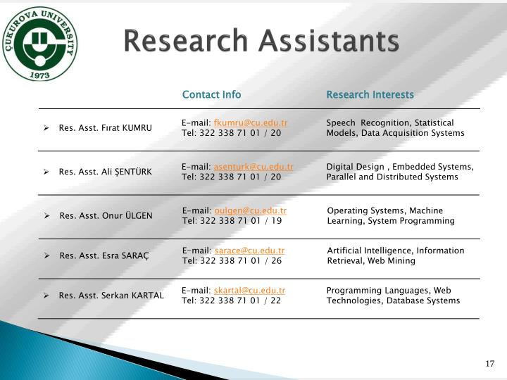 Research Assistants