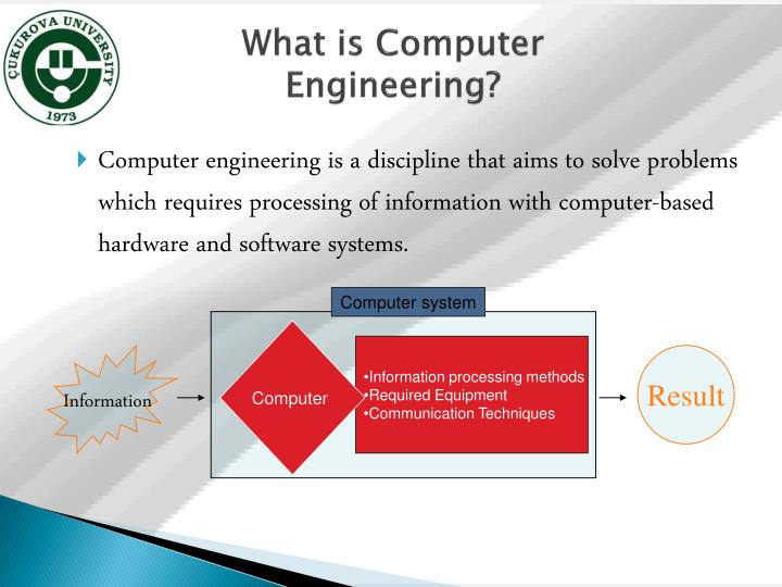 What is Computer Engineering?