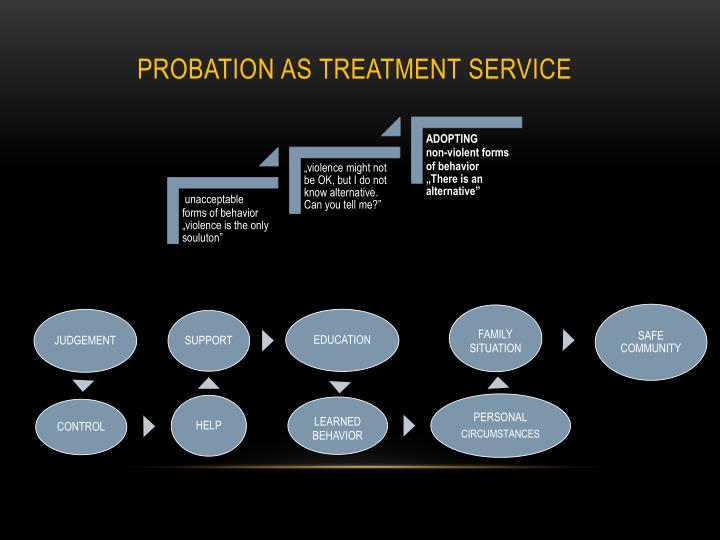 PROBATION AS TREATMENT SERVICE