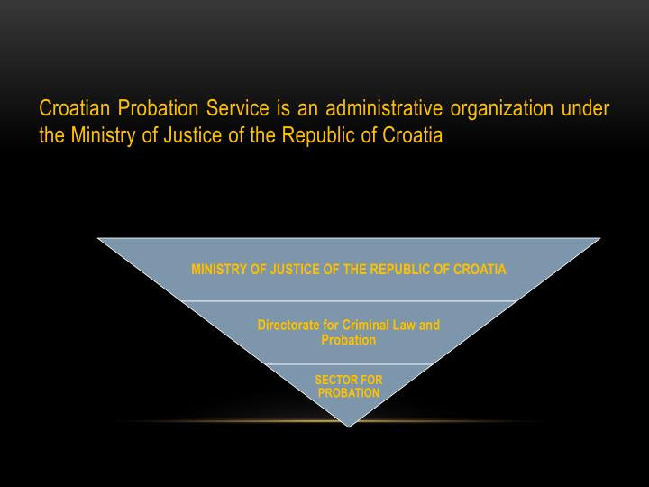 Croatian Probation Service