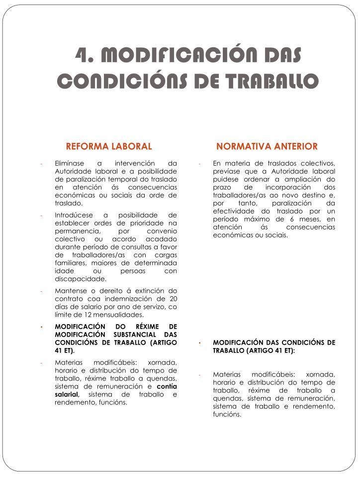 4. MODIFICACIÓN DAS CONDICIÓNS DE TRABALLO