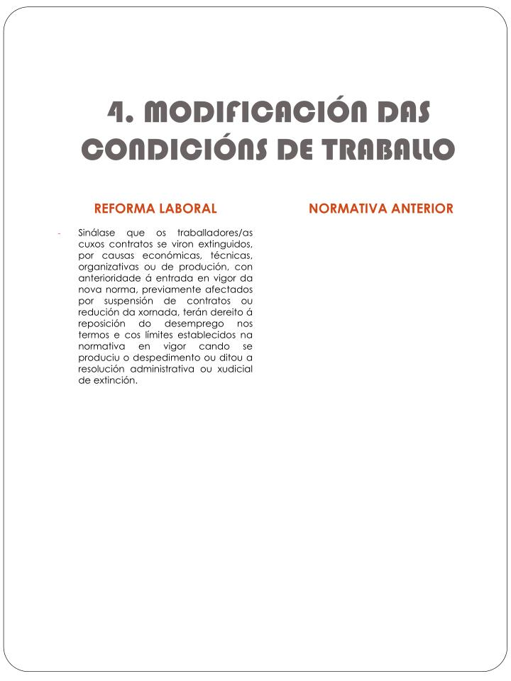 4. MODIFICACIÓN DAS CONDICIÓNS DE