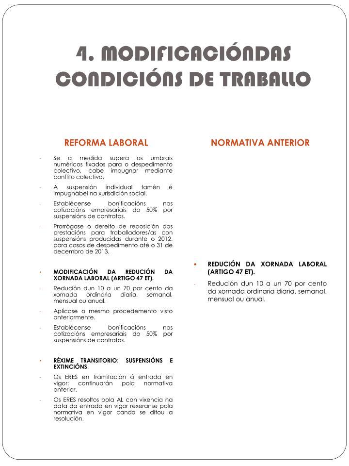 4. MODIFICACIÓNDAS CONDICIÓNS DE TRABALLO