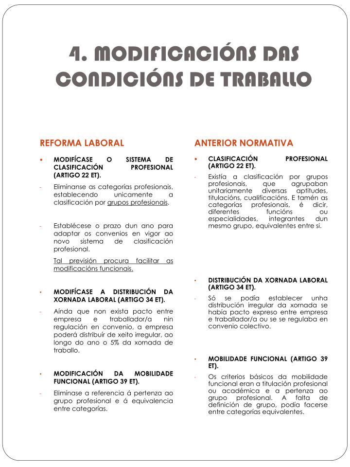 4. MODIFICACIÓNS DAS CONDICIÓNS DE TRABALLO