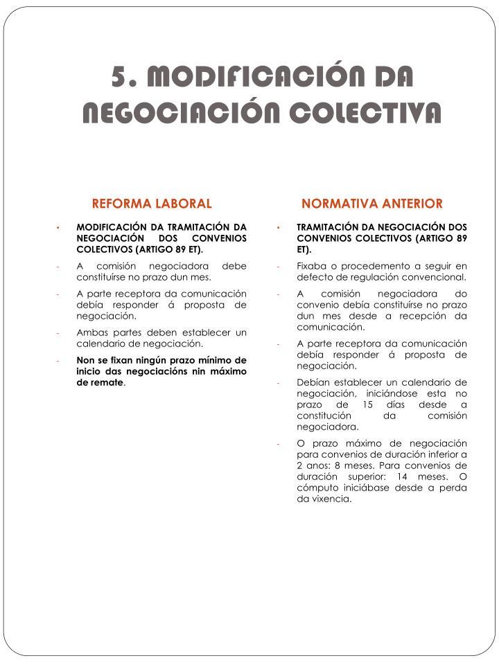 5. MODIFICACIÓN DA NEGOCIACIÓN COLECTIVA