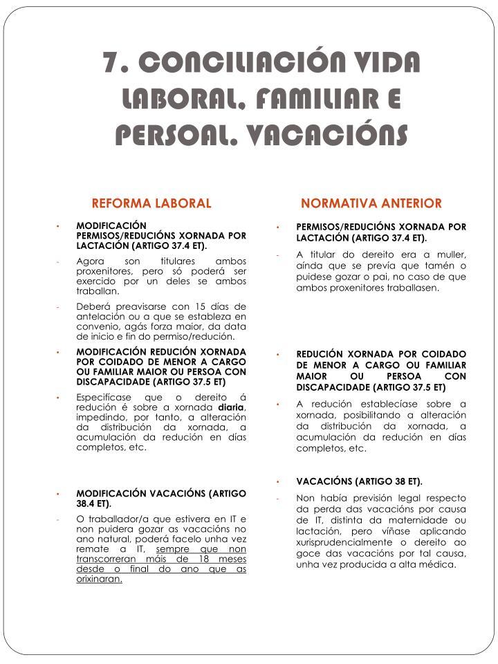 7. CONCILIACIÓN VIDA LABORAL, FAMILIAR E PERSOAL. VACACIÓNS