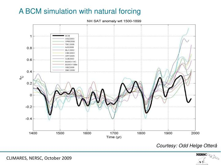 A BCM simulation with natural forcing